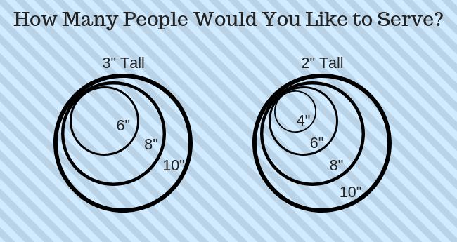 Cake Size Circles